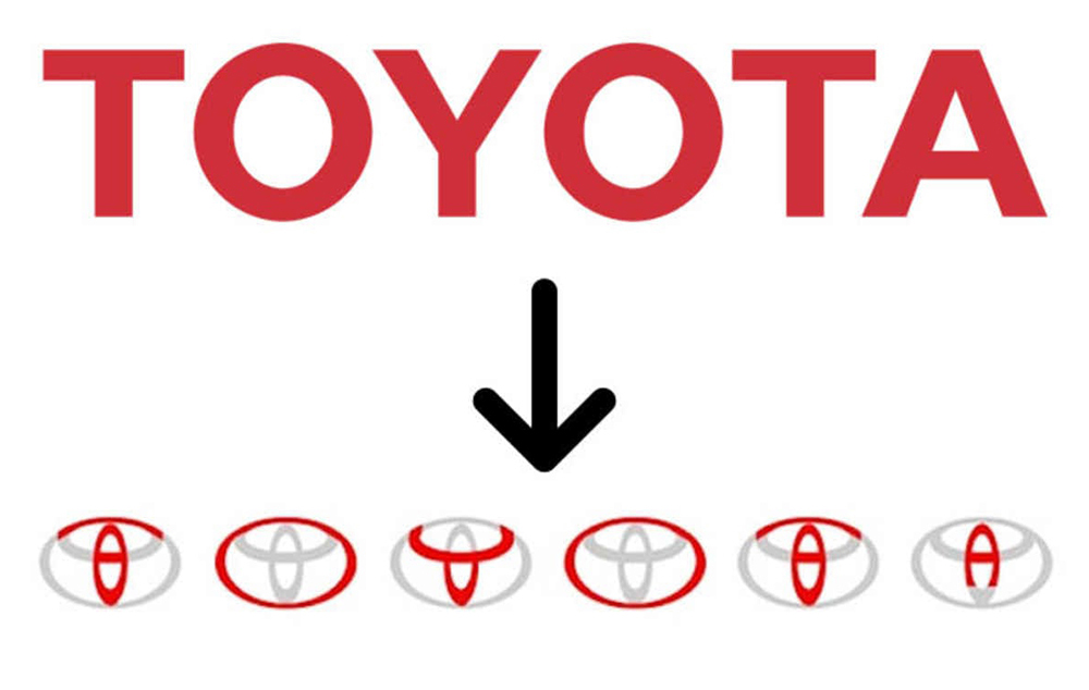 Toyota logo showing how the words are spelt within the logo